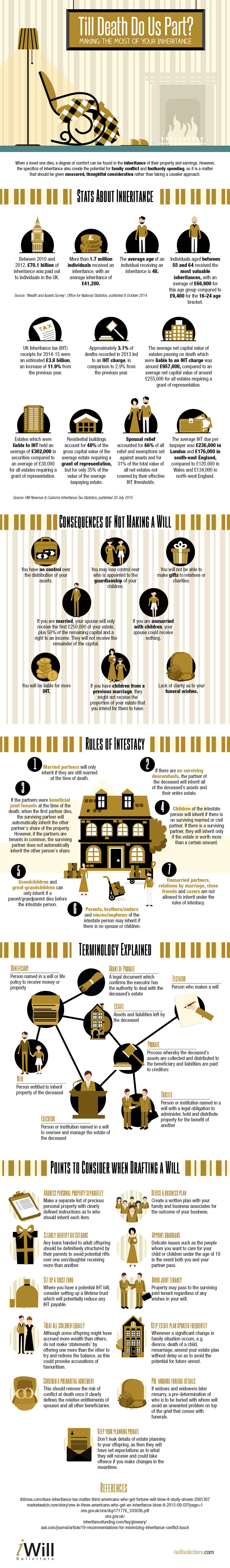 Making the Most of Your Inheritance Infographic
