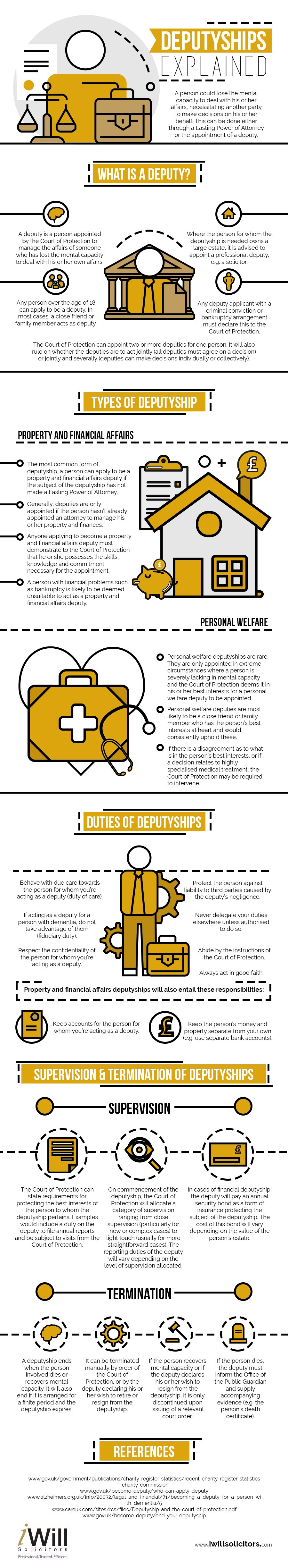 Deputyships Explained