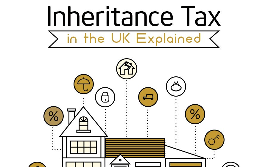 Inheritance Tax Cover